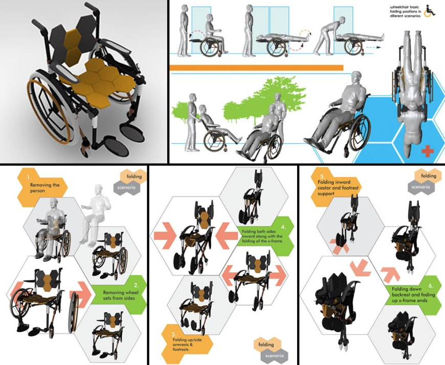 Comb Multifolding Wheelchair by Rudolf Mihu, a Fully Adjustable Concept Wheelchair -- wheelchair design concepts
