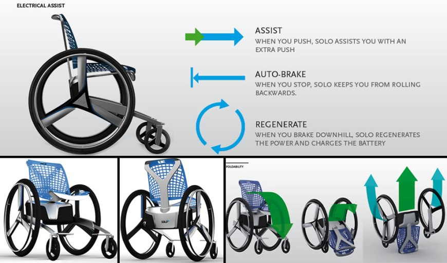 Solo Electrically Assisted Concept Wheelchair by designer Oystein Husby wheelchair design concepts